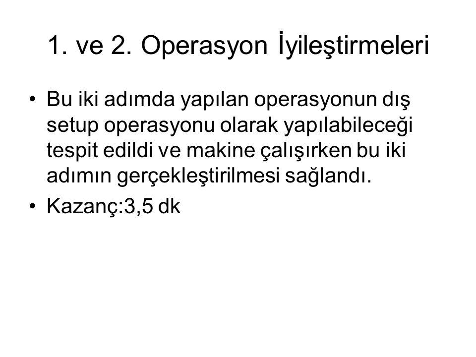 1. ve 2. Operasyon İyileştirmeleri Bu iki adımda yapılan operasyonun dış setup operasyonu olarak yapılabileceği tespit edildi ve makine çalışırken bu