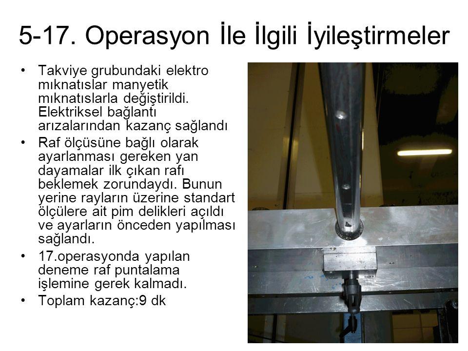 5-17. Operasyon İle İlgili İyileştirmeler Takviye grubundaki elektro mıknatıslar manyetik mıknatıslarla değiştirildi. Elektriksel bağlantı arızalarınd