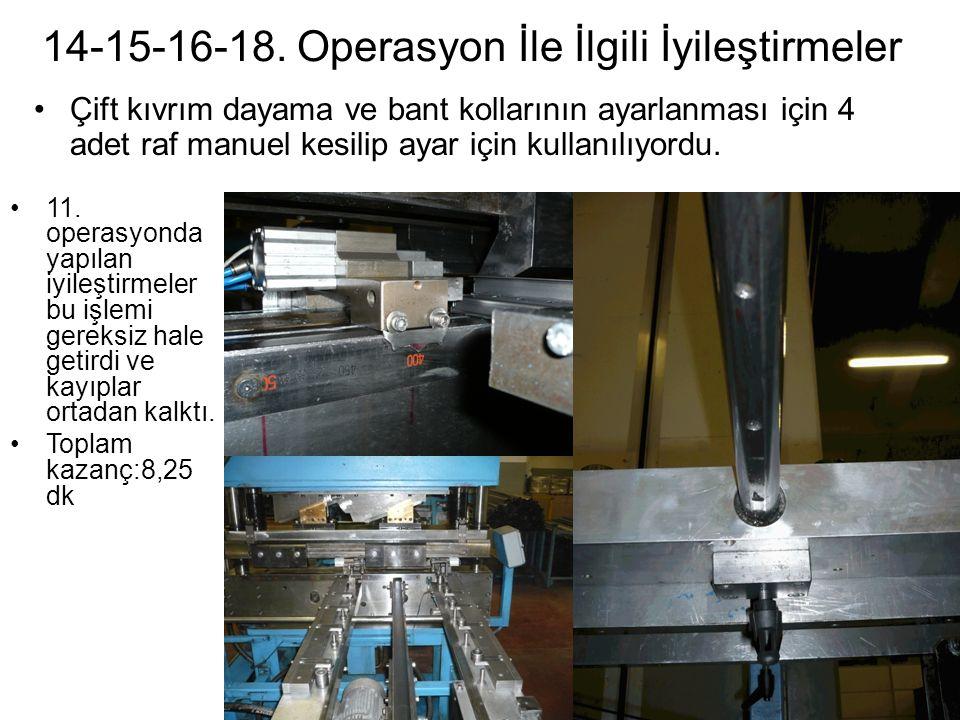 14-15-16-18. Operasyon İle İlgili İyileştirmeler Çift kıvrım dayama ve bant kollarının ayarlanması için 4 adet raf manuel kesilip ayar için kullanılıy