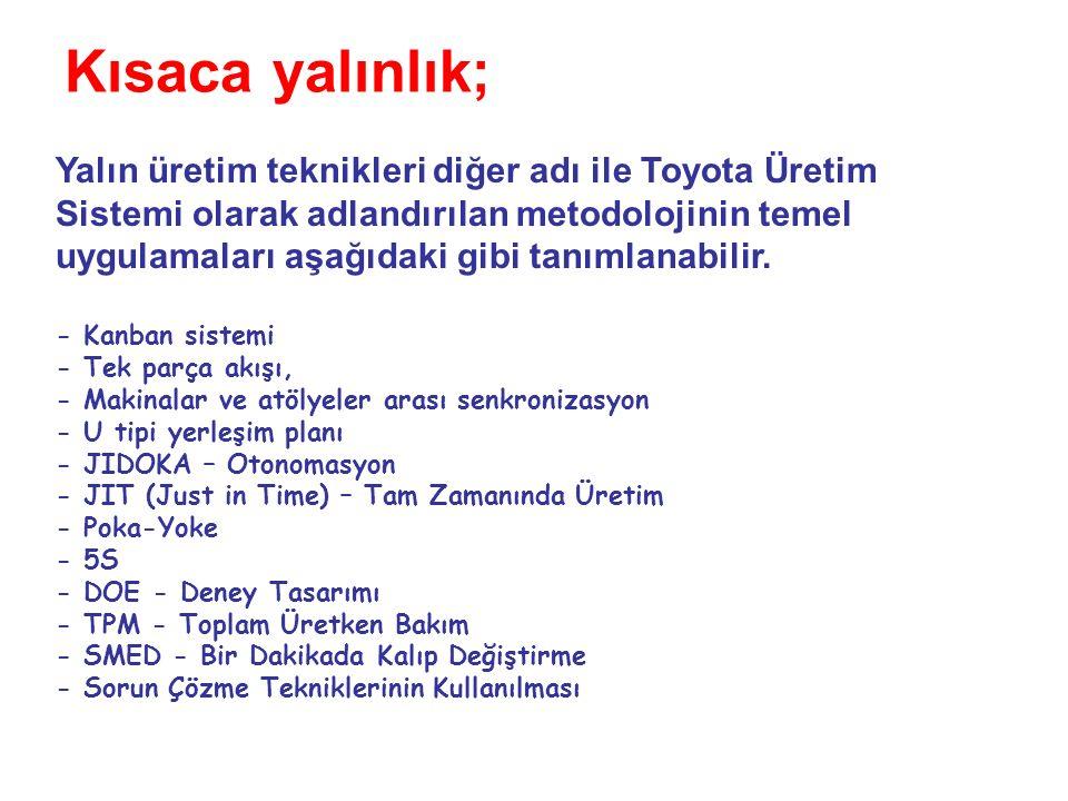 Yalın üretim teknikleri diğer adı ile Toyota Üretim Sistemi olarak adlandırılan metodolojinin temel uygulamaları aşağıdaki gibi tanımlanabilir.