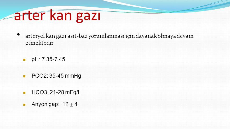 arter kan gazı arteryel kan gazı asit-baz yorumlanması için dayanak olmaya devam etmektedir pH: 7.35-7.45 PCO2: 35-45 mmHg HCO3: 21-28 mEq/L Anyon gap: 12 + 4
