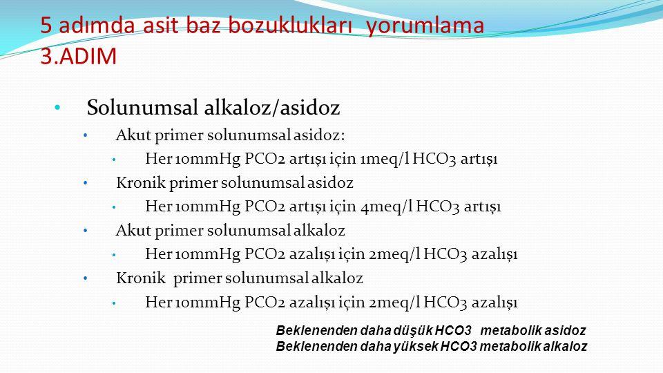 5 adımda asit baz bozuklukları yorumlama 3.ADIM Solunumsal alkaloz/asidoz Akut primer solunumsal asidoz: Her 10mmHg PCO2 artışı için 1meq/l HCO3 artışı Kronik primer solunumsal asidoz Her 10mmHg PCO2 artışı için 4meq/l HCO3 artışı Akut primer solunumsal alkaloz Her 10mmHg PCO2 azalışı için 2meq/l HCO3 azalışı Kronik primer solunumsal alkaloz Her 10mmHg PCO2 azalışı için 2meq/l HCO3 azalışı Beklenenden daha düşük HCO3 metabolik asidoz Beklenenden daha yüksek HCO3 metabolik alkaloz