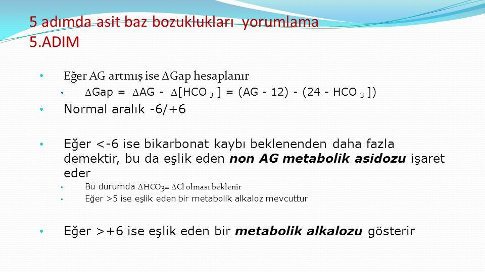 5 adımda asit baz bozuklukları yorumlama 5.ADIM Eğer AG artmış ise ∆Gap hesaplanır ∆ Gap = ∆ AG - ∆ [HCO 3 ] = (AG - 12) - (24 - HCO 3 ]) Normal aralık -6/+6 Eğer <-6 ise bikarbonat kaybı beklenenden daha fazla demektir, bu da eşlik eden non AG metabolik asidozu işaret eder Bu durumda ∆HCO3= ∆Cl olması beklenir Eğer >5 ise eşlik eden bir metabolik alkaloz mevcuttur Eğer >+6 ise eşlik eden bir metabolik alkalozu gösterir