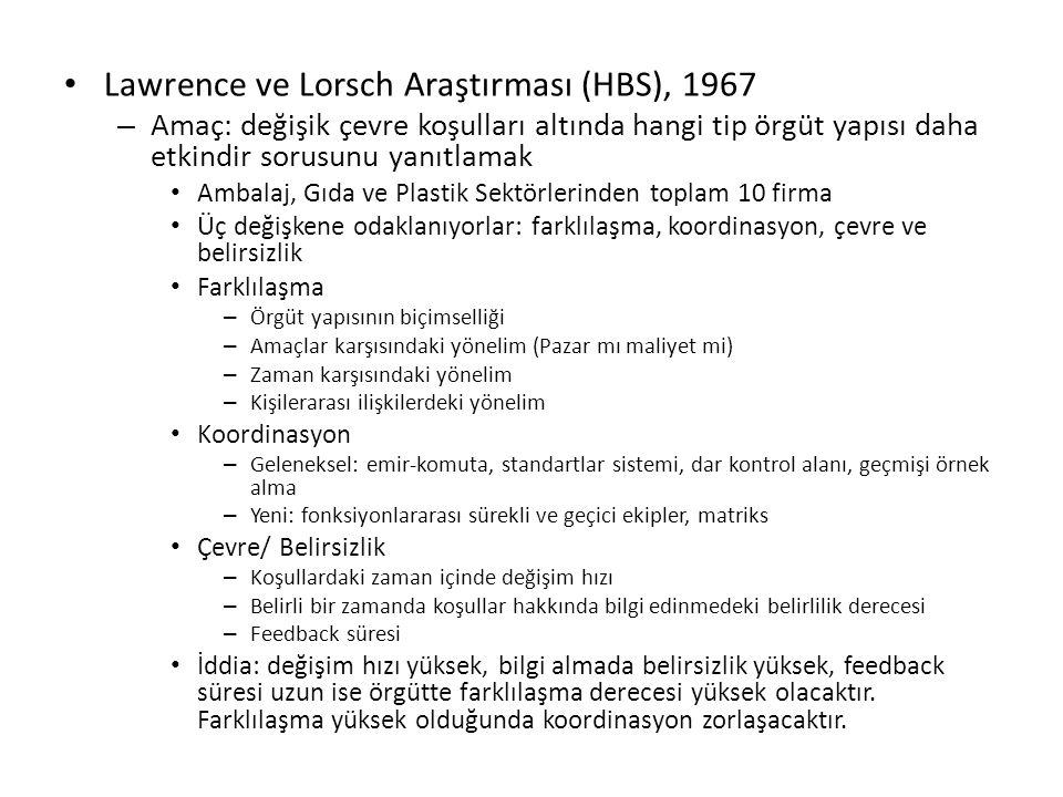 Lawrence ve Lorsch Araştırması (HBS), 1967 – Amaç: değişik çevre koşulları altında hangi tip örgüt yapısı daha etkindir sorusunu yanıtlamak Ambalaj, G