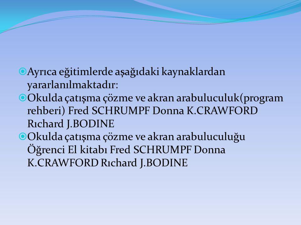 Ayrıca eğitimlerde aşağıdaki kaynaklardan yararlanılmaktadır:  Okulda çatışma çözme ve akran arabuluculuk(program rehberi) Fred SCHRUMPF Donna K.CRAWFORD Rıchard J.BODINE  Okulda çatışma çözme ve akran arabuluculuğu Öğrenci El kitabı Fred SCHRUMPF Donna K.CRAWFORD Rıchard J.BODINE
