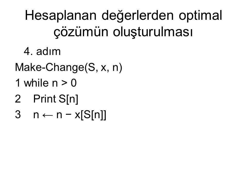 Hesaplanan değerlerden optimal çözümün oluşturulması 4. adım Make-Change(S, x, n) 1 while n > 0 2 Print S[n] 3 n ← n − x[S[n]]