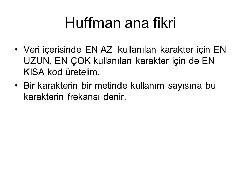Huffman ana fikri Veri içerisinde EN AZ kullanılan karakter için EN UZUN, EN ÇOK kullanılan karakter için de EN KISA kod üretelim. Bir karakterin bir