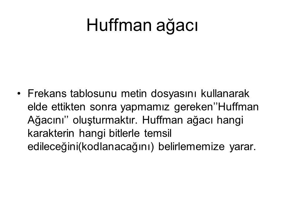 Huffman ağacı Frekans tablosunu metin dosyasını kullanarak elde ettikten sonra yapmamız gereken''Huffman Ağacını'' oluşturmaktır. Huffman ağacı hangi