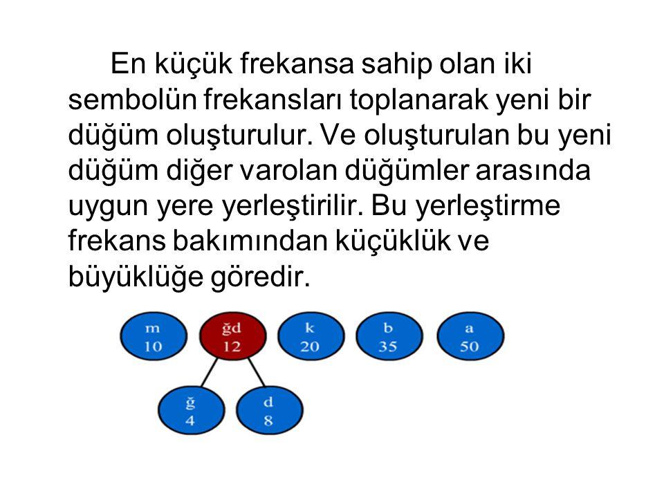 2 - En küçük frekansa sahip olan iki sembolün frekansları toplanarak yeni bir düğüm oluşturulur. Ve oluşturulan bu yeni düğüm diğer varolan düğümler a