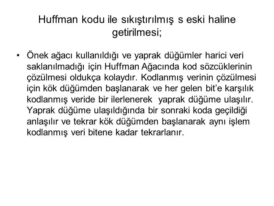 Huffman kodu ile sıkıştırılmış s eski haline getirilmesi; Önek ağacı kullanıldığı ve yaprak düğümler harici veri saklanılmadığı için Huffman Ağacında