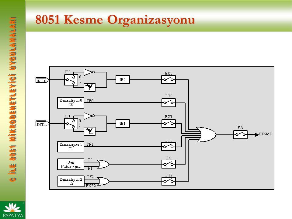 8051 Kesme Organizasyonu