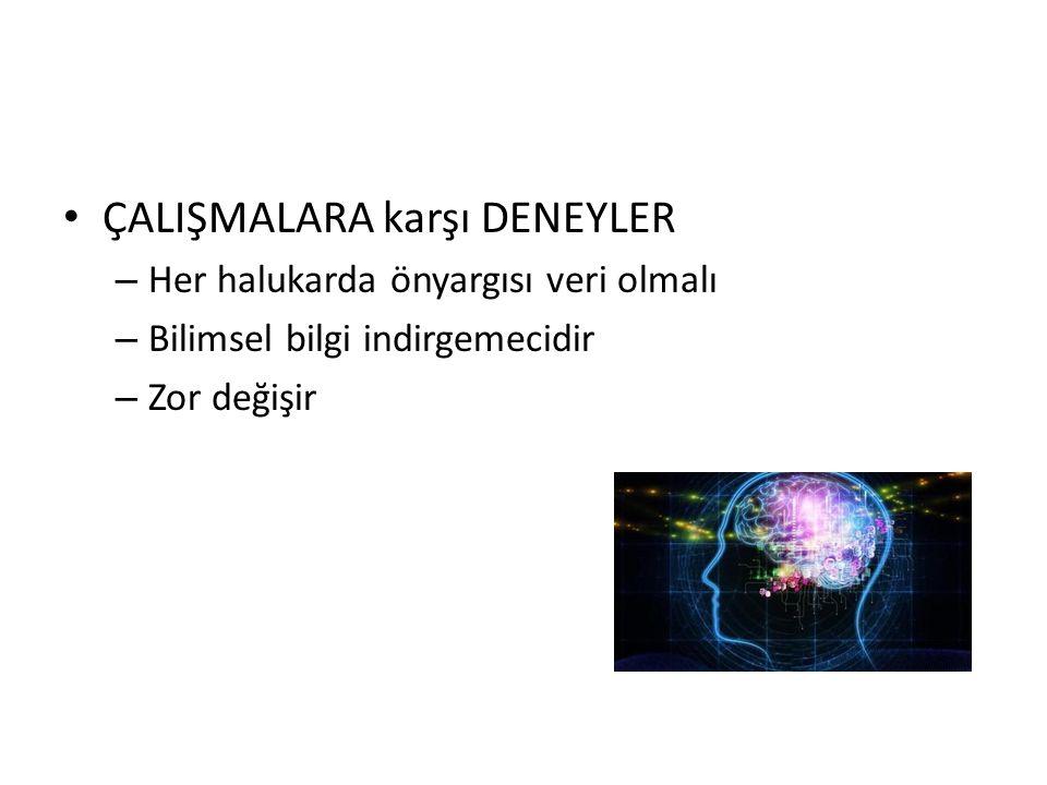 ÇALIŞMALARA karşı DENEYLER – Her halukarda önyargısı veri olmalı – Bilimsel bilgi indirgemecidir – Zor değişir