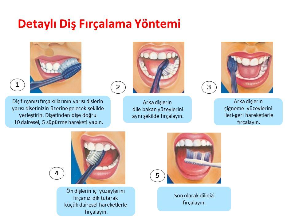 Detaylı Diş Fırçalama Yöntemi Parlak Gülüşler Parlak Gelecekeler 1 Diş fırçanızı fırça kıllarının yarısı dişlerin yarısı dişetinizin üzerine gelecek şekilde yerleştirin.