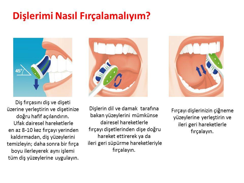 Parlak Gülüşler Parlak Gelecekeler Diş fırçasını diş ve dişeti üzerine yerleştirin ve dişetinize doğru hafif açılandırın. Ufak dairesel hareketlerle e