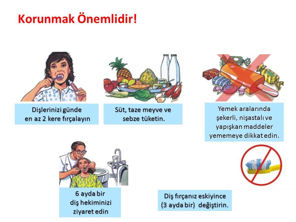 Korunmak Önemlidir! Parlak Gülüşler Parlak Gelecekeler Dişlerinizi günde en az 2 kere fırçalayın en az 2 kere fırçalayın Süt, taze meyve ve sebze tüke