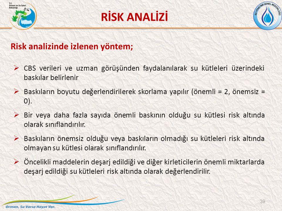 39 RİSK ANALİZİ Risk analizinde izlenen yöntem;  CBS verileri ve uzman görüşünden faydalanılarak su kütleleri üzerindeki baskılar belirlenir  Baskıl