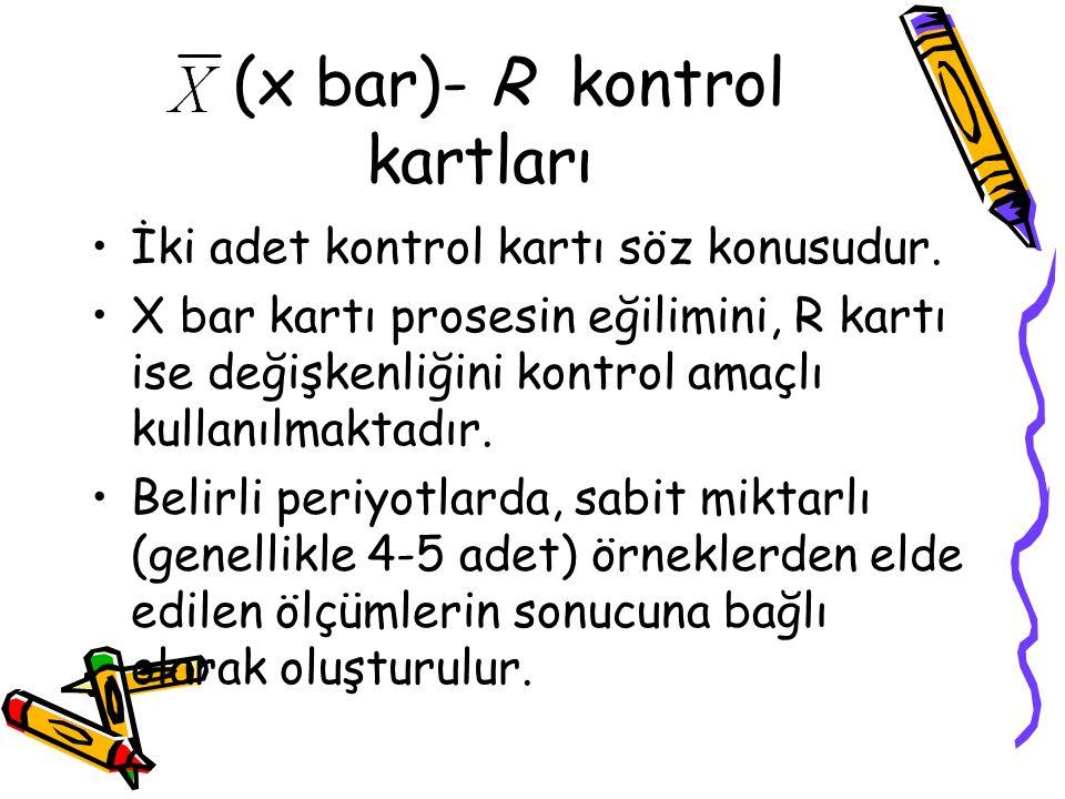 (x bar)- R kontrol kartları İki adet kontrol kartı söz konusudur. X bar kartı prosesin eğilimini, R kartı ise değişkenliğini kontrol amaçlı kullanılma