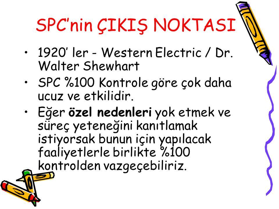 SPC'nin ÇIKIŞ NOKTASI 1920' ler - Western Electric / Dr. Walter Shewhart SPC %100 Kontrole göre çok daha ucuz ve etkilidir. Eğer özel nedenleri yok et