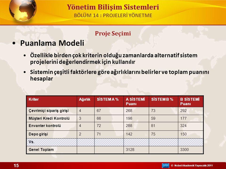 © Nobel Akademik Yayıncılık 2011 Yönetim Bilişim Sistemleri Puanlama Modeli Özellikle birden çok kriterin olduğu zamanlarda alternatif sistem projeler