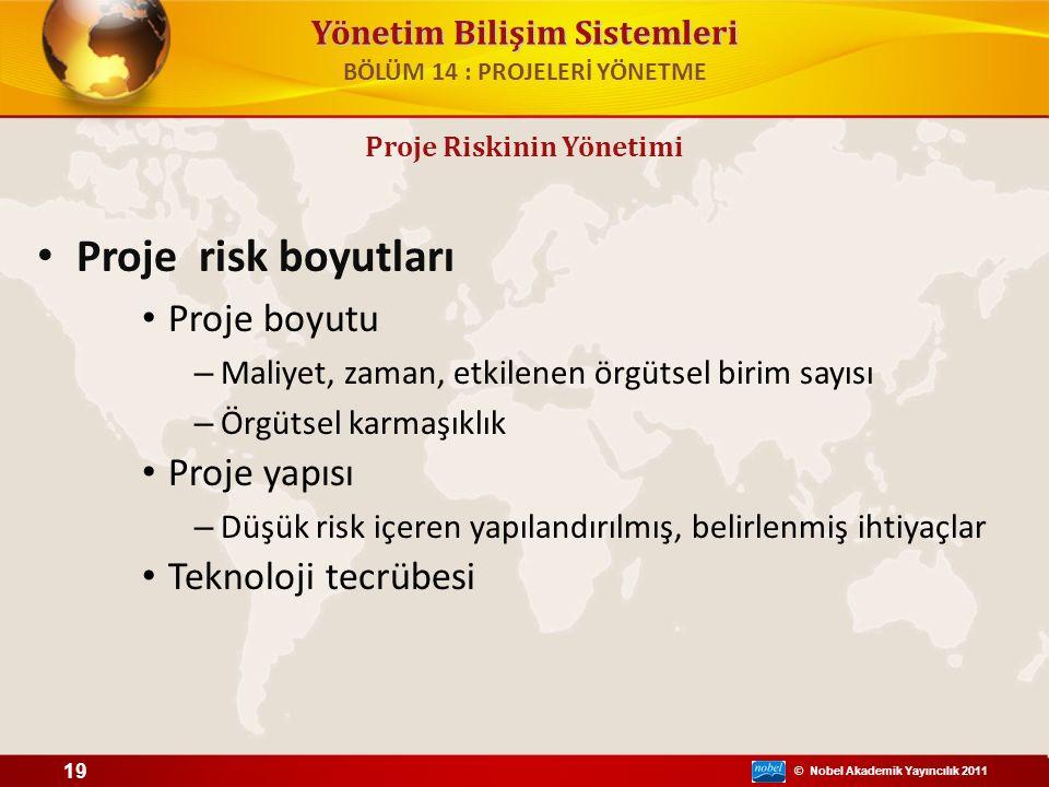 © Nobel Akademik Yayıncılık 2011 Yönetim Bilişim Sistemleri Proje risk boyutları Proje boyutu – Maliyet, zaman, etkilenen örgütsel birim sayısı – Örgü