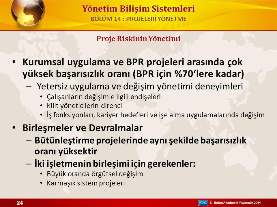 © Nobel Akademik Yayıncılık 2011 Yönetim Bilişim Sistemleri Kurumsal uygulama ve BPR projeleri arasında çok yüksek başarısızlık oranı (BPR için %70'le