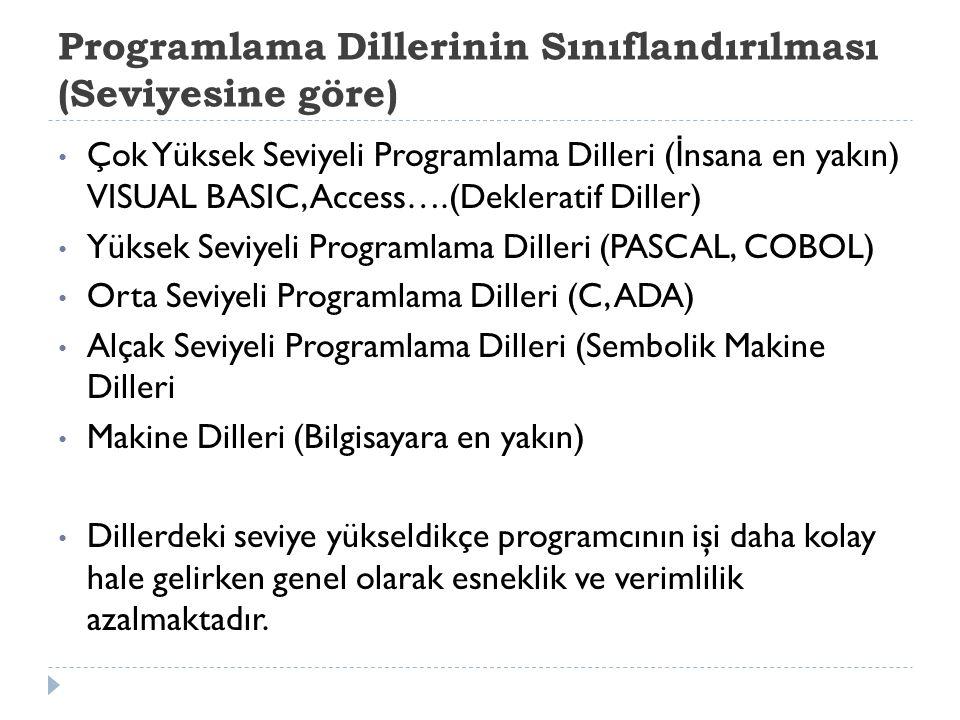 Programlama Dillerinin Sınıflandırılması (Seviyesine göre) Çok Yüksek Seviyeli Programlama Dilleri ( İ nsana en yakın) VISUAL BASIC, Access….(Deklerat