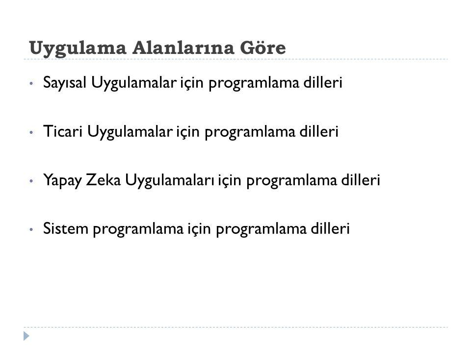 Uygulama Alanlarına Göre Sayısal Uygulamalar için programlama dilleri Ticari Uygulamalar için programlama dilleri Yapay Zeka Uygulamaları için program