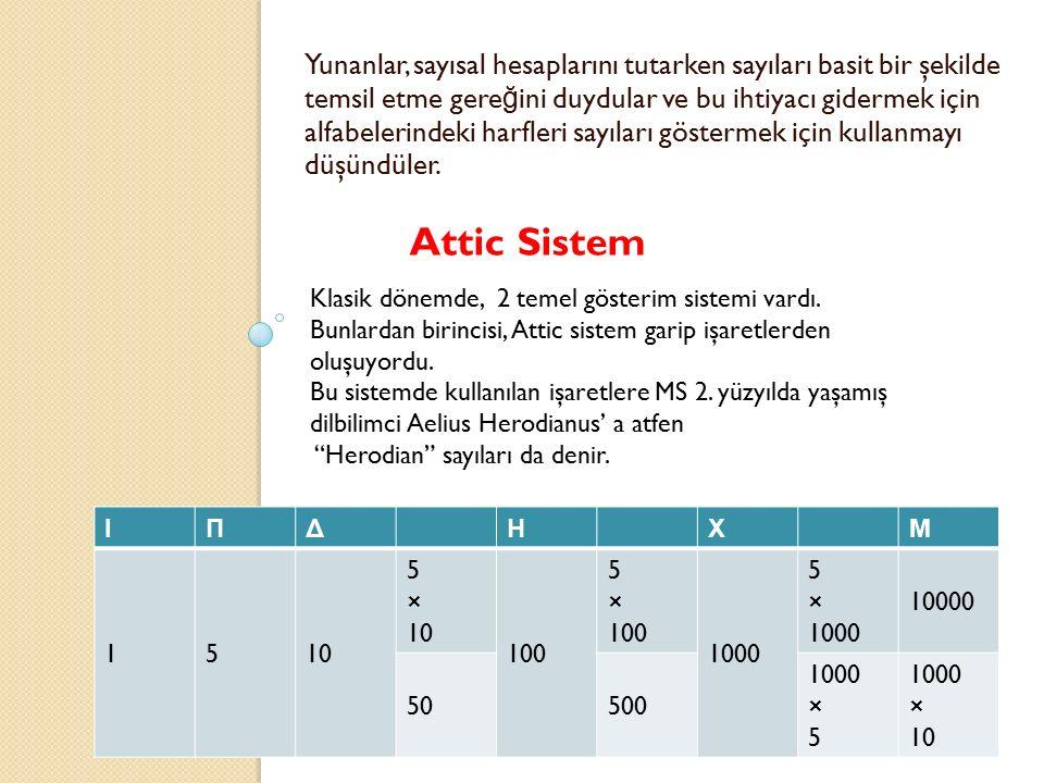 Bazı sayıların Attic gösterim ile temsili Bu yöntemde 6 tane basit sembol vardır.