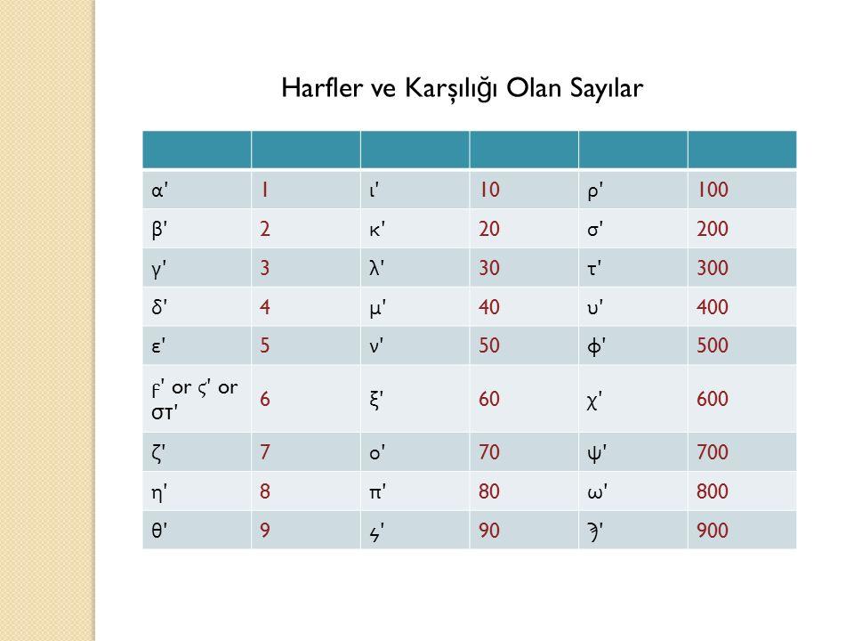 Yunan alfabesinde 24 harf var, yukarıdaki gösterimi sa ğ lamak 3 sembol daha eklenmiştir : 6 için digamma, 90 için qoppa ve 900 için sampi.