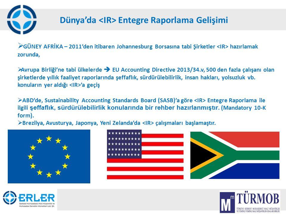 17 Dünya'da Entegre Raporlama Gelişimi  GÜNEY AFRİKA – 2011'den itibaren Johannesburg Borsasına tabi Şirketler hazırlamak zorunda,  Avrupa Birliği'n