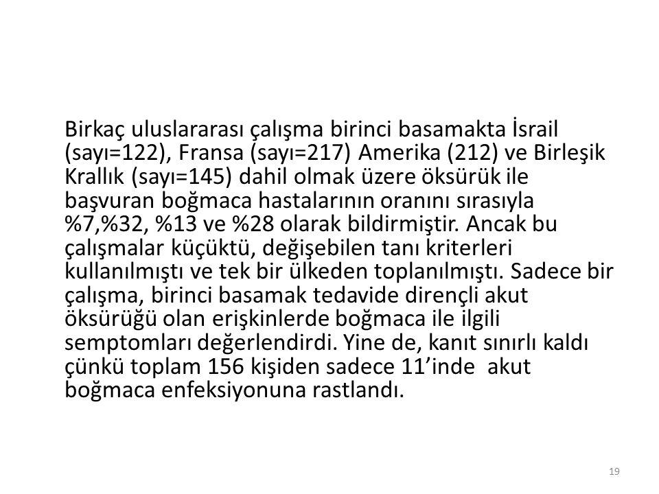 Birkaç uluslararası çalışma birinci basamakta İsrail (sayı=122), Fransa (sayı=217) Amerika (212) ve Birleşik Krallık (sayı=145) dahil olmak üzere öksü