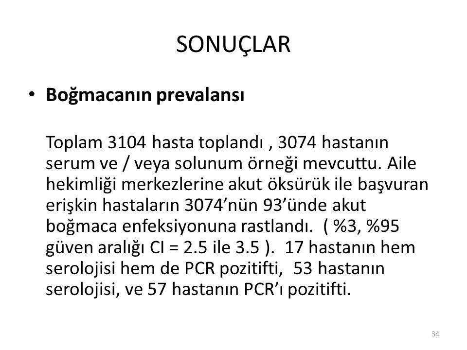 SONUÇLAR Boğmacanın prevalansı Toplam 3104 hasta toplandı, 3074 hastanın serum ve / veya solunum örneği mevcuttu. Aile hekimliği merkezlerine akut öks