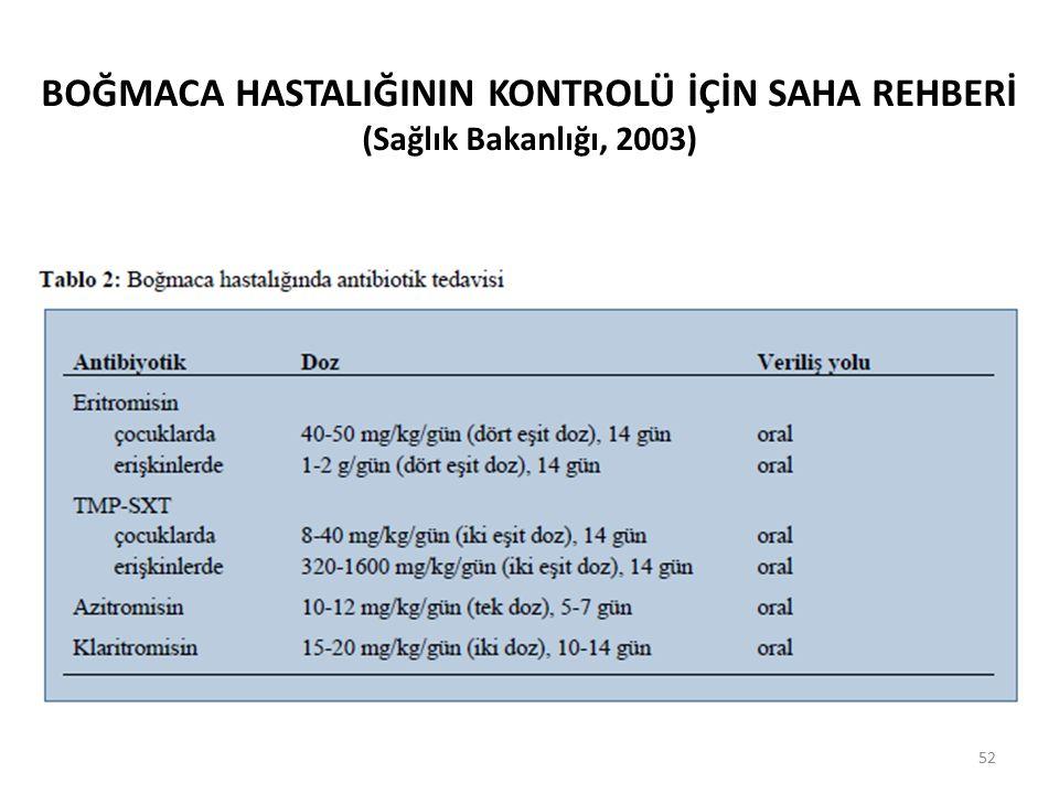 52 BOĞMACA HASTALIĞININ KONTROLÜ İÇİN SAHA REHBERİ (Sağlık Bakanlığı, 2003)