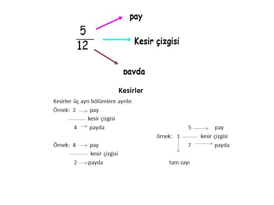 Kesirler Kesirler üç ayrı bölümlere ayrılır. Örnek: 2 pay kesir çizgisi 4 payda 5 pay örnek: 1 kesir çizgisi Örnek: 8 pay 7 payda kesir çizgisi 2 payd
