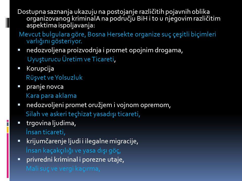 Dostupna saznanja ukazuju na postojanje različitih pojavnih oblika organizovanog kriminalA na području BiH i to u njegovim različitim aspektima ispoljavanja: Mevcut bulgulara göre, Bosna Hersekte organize suç çeşitli biçimleri varlığını gösteriyor.