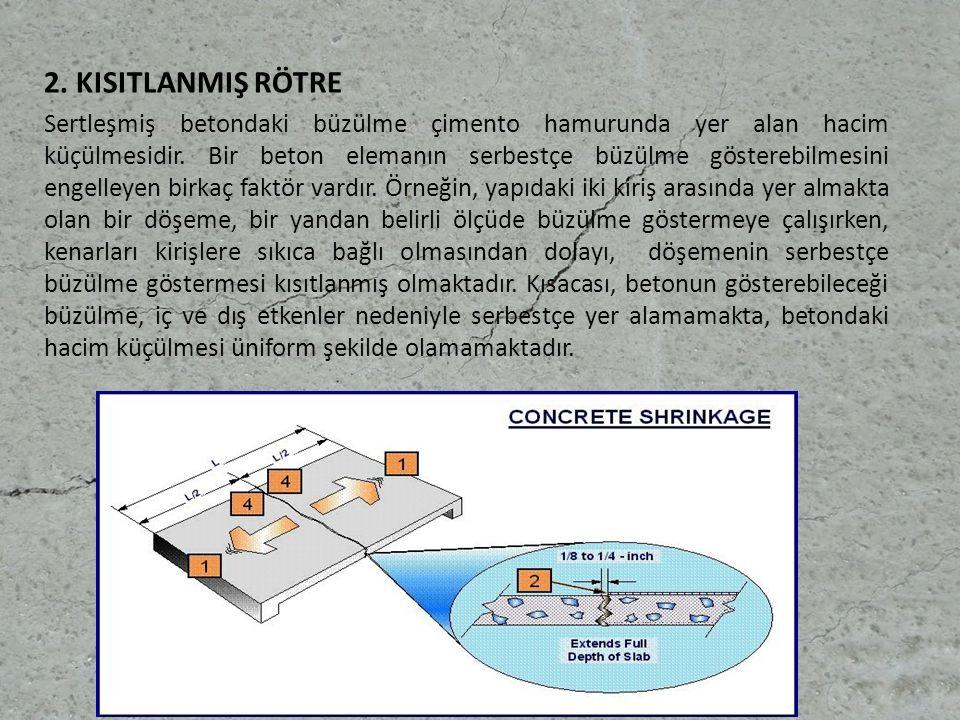 2. KISITLANMIŞ RÖTRE Sertleşmiş betondaki büzülme çimento hamurunda yer alan hacim küçülmesidir.