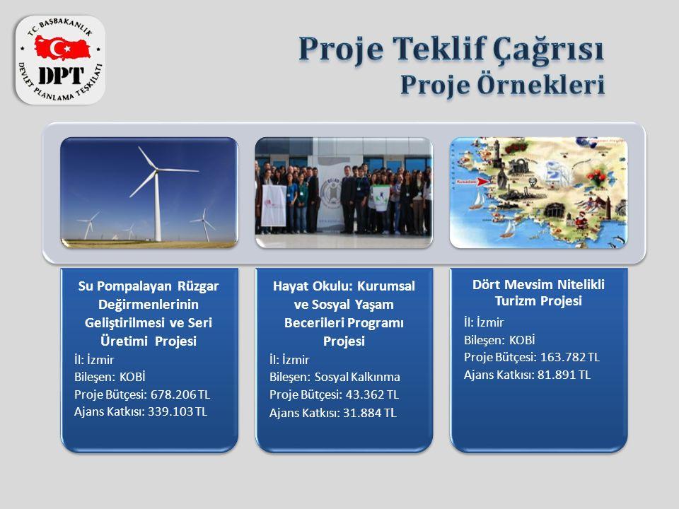 Su Pompalayan Rüzgar Değirmenlerinin Geliştirilmesi ve Seri Üretimi Projesi İl: İzmir Bileşen: KOBİ Proje Bütçesi: 678.206 TL Ajans Katkısı: 339.103 TL Hayat Okulu: Kurumsal ve Sosyal Yaşam Becerileri Programı Projesi İl: İzmir Bileşen: Sosyal Kalkınma Proje Bütçesi: 43.362 TL Ajans Katkısı: 31.884 T L Dört Mevsim Nitelikli Turizm Projesi İl: İzmir Bileşen: KOBİ Proje Bütçesi: 163.782 TL Ajans Katkısı: 81.891 TL