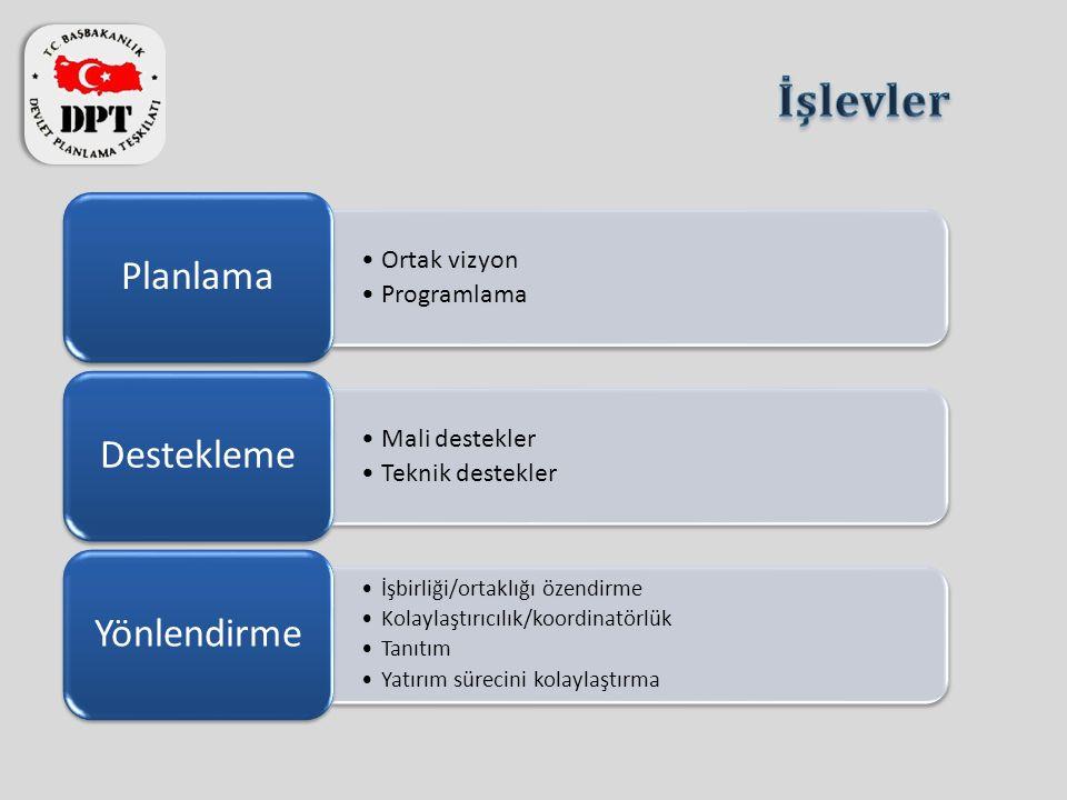 TS-BİP Eğitim Toplantısı Şanlıurfa İl: Şanlıurfa 20 Aralık 2010 tarihinde teklif çağrısına çıkılması planlanan Türkiye Suriye Bölgelerarası İşbirliği Programı'nın içeriğiyle ilgili eğitim toplantısı Çermik İlçesi Termal Turizmin Gülümseyen Yüzü Projesi İl: Diyarbakır Bileşen: Turizm Altyapısı Mali Destek Programı Proje Bütçesi: 1.118.825 TL AB Katkısı: 727.236 TL Ajans Katkısı: 391.588 T L Araştırma Raporları Irak Ülke Raporu Madencilik Raporu Diyarbakır OSB Doğalgaz Raporu Yatırım Teşvik Raporu Hayvancılık Raporu Diyarbakır Turizm Raporu