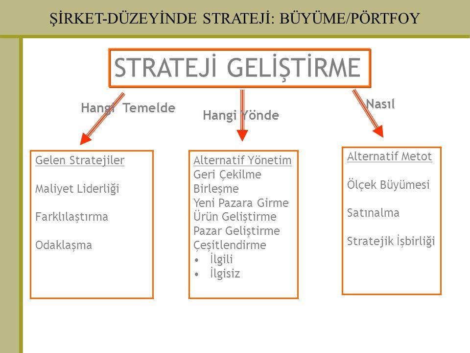 ŞİRKET-DÜZEYİNDE STRATEJİ: BÜYÜME/PÖRTFOY Çeşitlenme Çeşitlenme bir firmanın yeni pazarlara ve ürünlere yönelmesidir.