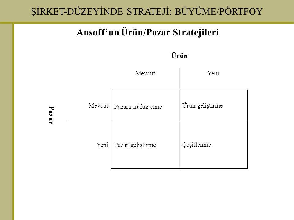 ŞİRKET-DÜZEYİNDE STRATEJİ: BÜYÜME/PÖRTFOY Ürün MevcutYeni Pazar Mevcut Pazara nüfuz etme Ürün geliştirme YeniPazar geliştirmeÇeşitlenme Ansoff'un Ürün/Pazar Stratejileri