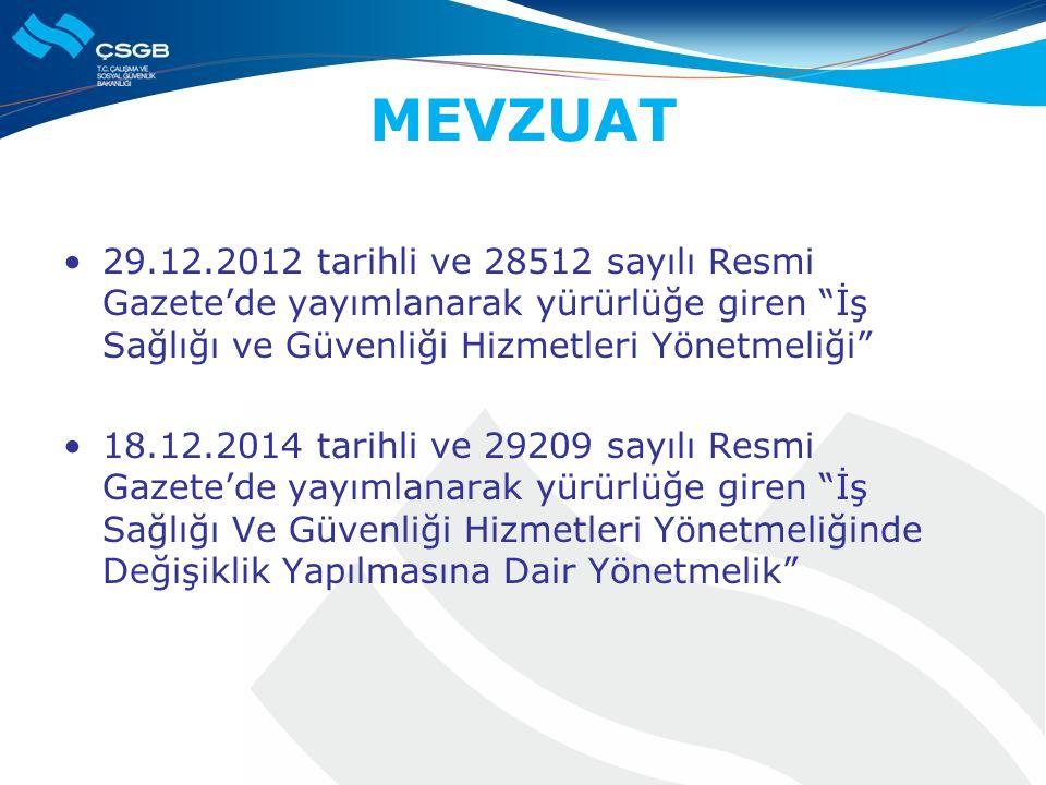 MEVZUAT 29.12.2012 tarihli ve 28512 sayılı Resmi Gazete'de yayımlanarak yürürlüğe giren İş Sağlığı ve Güvenliği Hizmetleri Yönetmeliği 18.12.2014 tarihli ve 29209 sayılı Resmi Gazete'de yayımlanarak yürürlüğe giren İş Sağlığı Ve Güvenliği Hizmetleri Yönetmeliğinde Değişiklik Yapılmasına Dair Yönetmelik