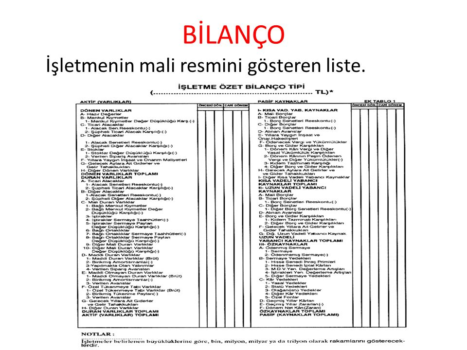 BİLANÇO İşletmenin mali resmini gösteren liste.
