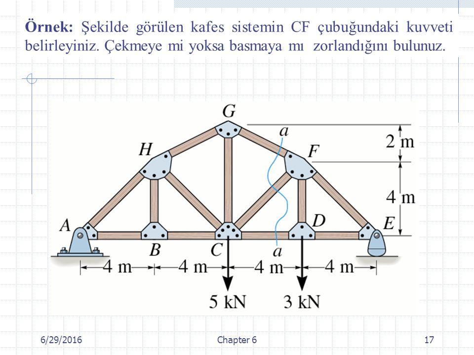 6/29/2016Chapter 617 Örnek: Şekilde görülen kafes sistemin CF çubuğundaki kuvveti belirleyiniz.