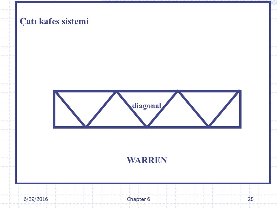 6/29/2016Chapter 628 WARREN diagonal Çatı kafes sistemi