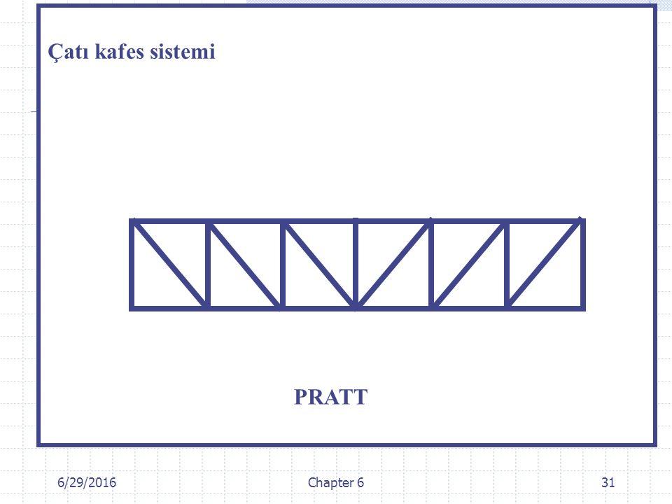 6/29/2016Chapter 631 PRATT Çatı kafes sistemi