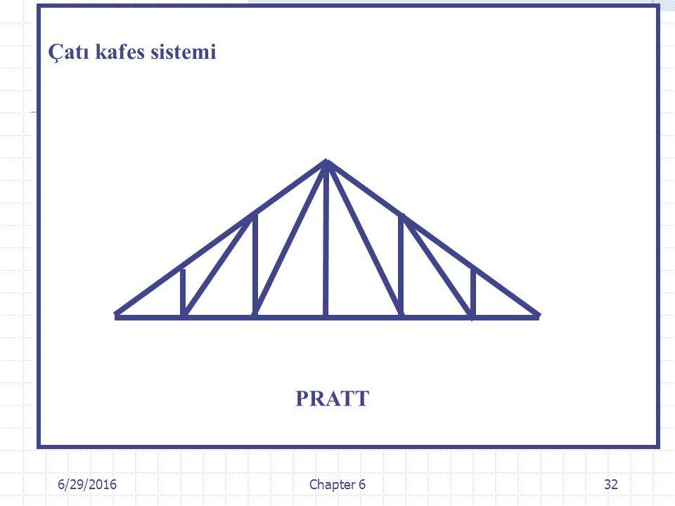 6/29/2016Chapter 632 PRATT Çatı kafes sistemi