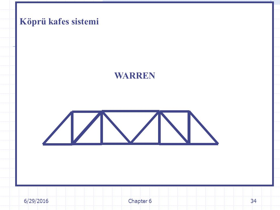 6/29/2016Chapter 634 WARREN Köprü kafes sistemi
