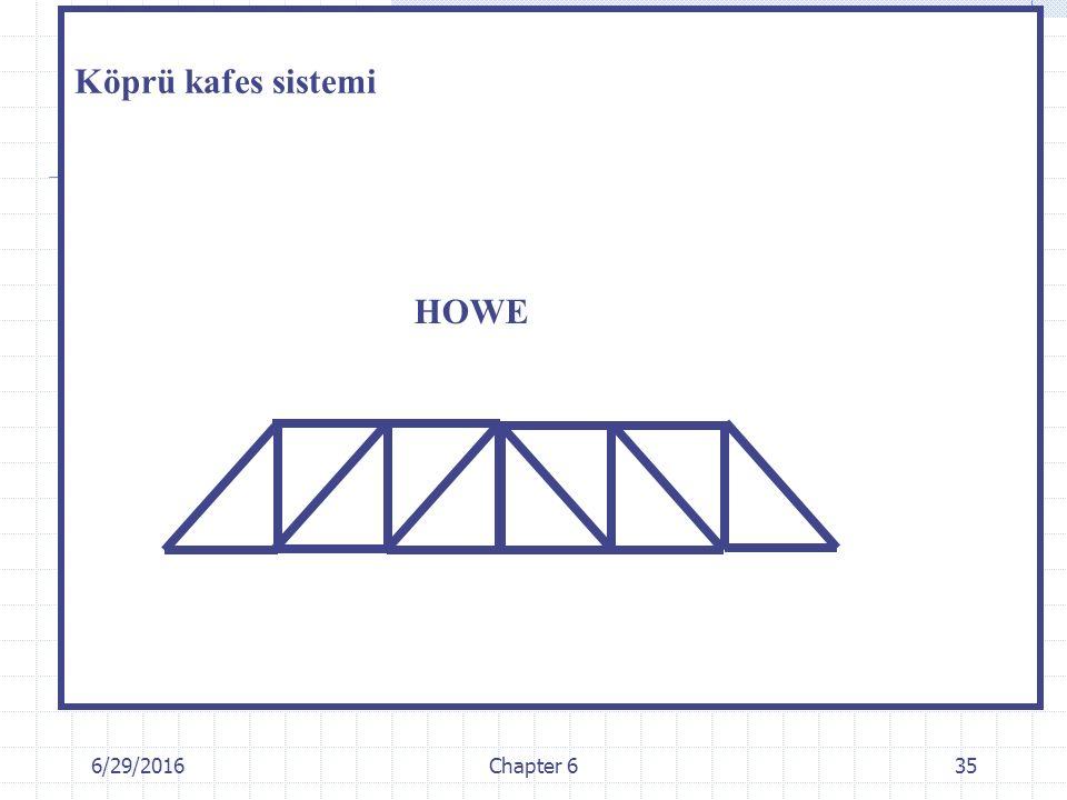6/29/2016Chapter 635 HOWE Köprü kafes sistemi