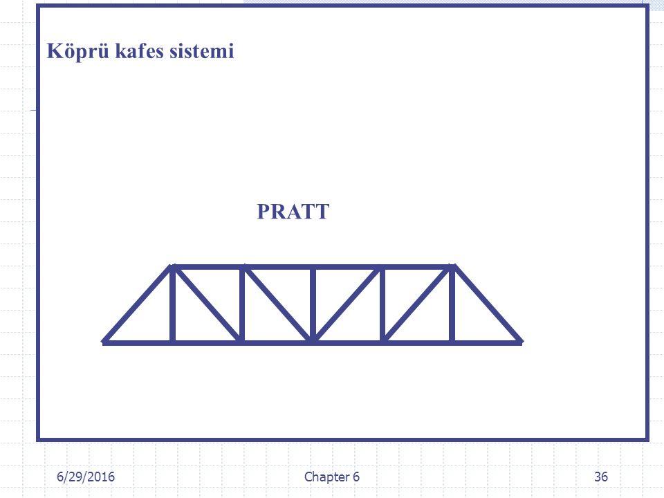 6/29/2016Chapter 636 PRATT Köprü kafes sistemi