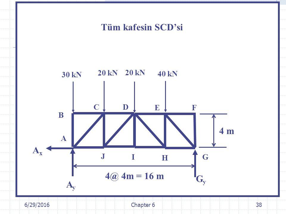 6/29/2016Chapter 638 4@ 4m = 16 m 4 m 30 kN 20 kN 40 kN A B CD EF G H I J Tüm kafesin SCD'si GyGy AyAy AxAx